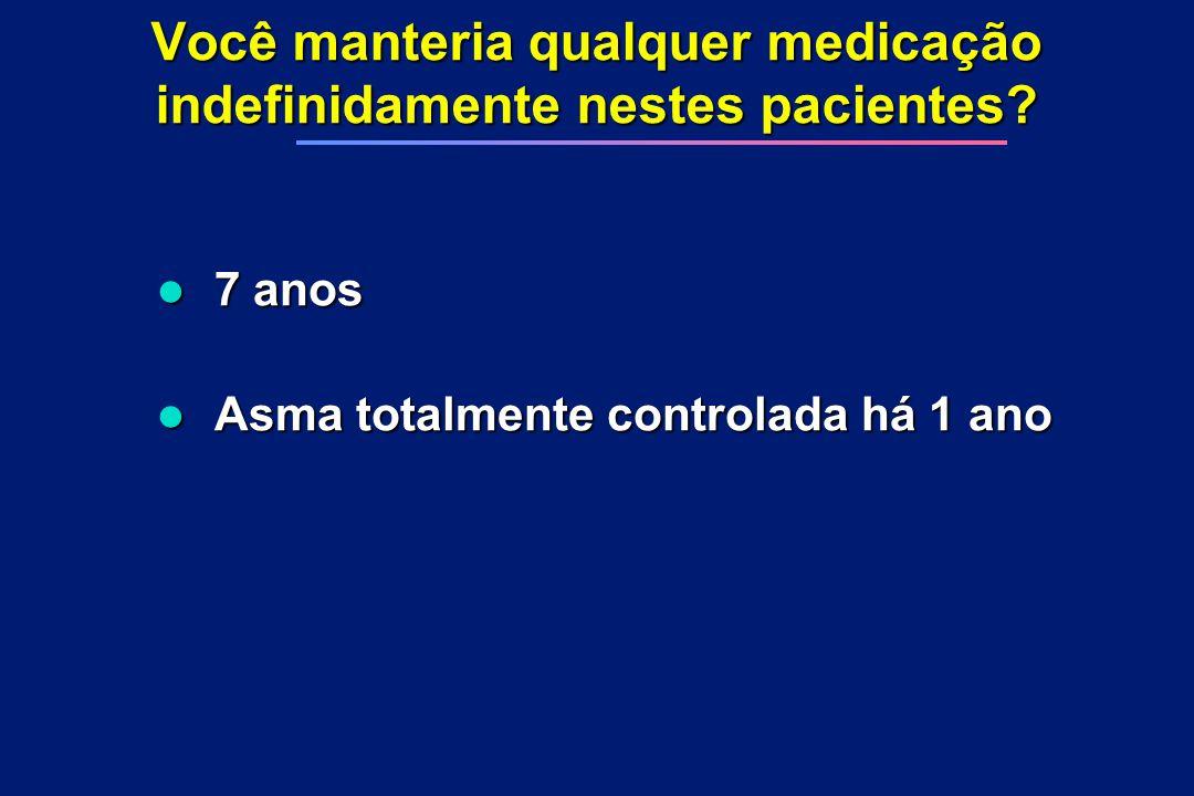 Você manteria qualquer medicação indefinidamente nestes pacientes? l 7 anos l Asma totalmente controlada há 1 ano