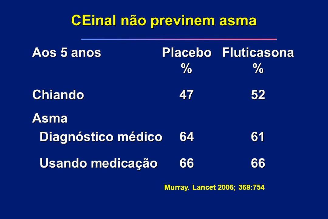 CEinal não previnem asma Aos 5 anosPlaceboFluticasona % Chiando4752 Asma Diagnóstico médico 6461 Diagnóstico médico 6461 Usando medicação6666 Usando m