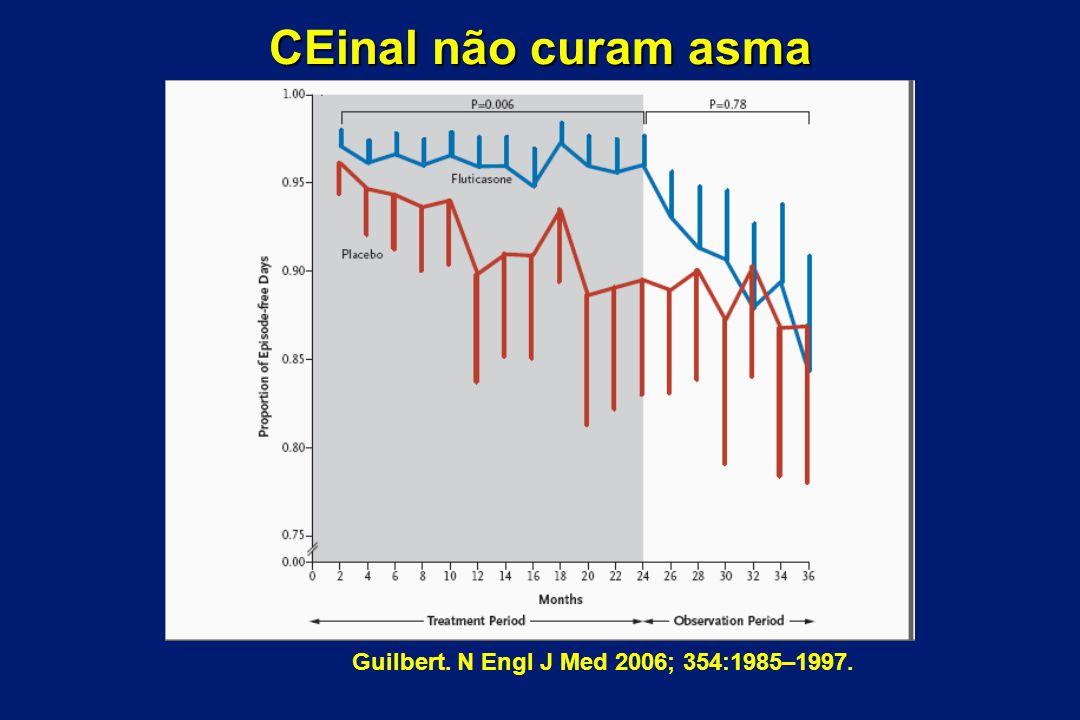 CEinal não curam asma Guilbert. N Engl J Med 2006; 354:1985–1997.