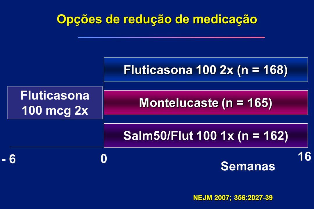 Opções de redução de medicação Fluticasona 100 2x (n = 168) Montelucaste (n = 165) Salm50/Flut 100 1x (n = 162) Semanas 0 16 Fluticasona 100 mcg 2x -