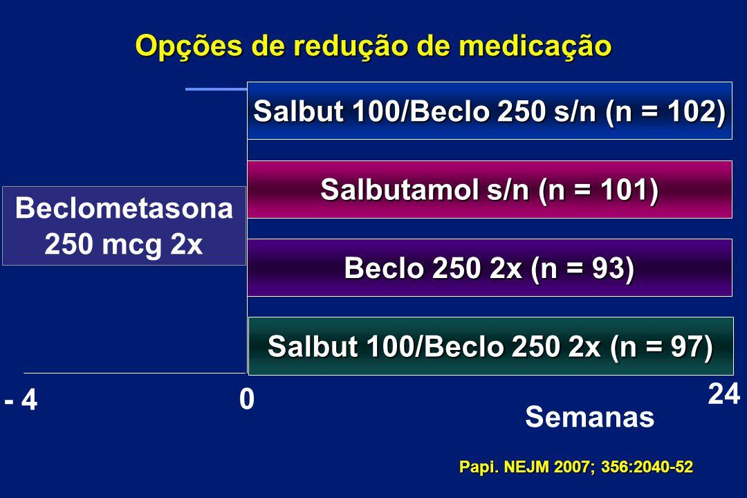 Opções de redução de medicação Papi. NEJM 2007; 356:2040-52 Salbut 100/Beclo 250 s/n (n = 102) Salbutamol s/n (n = 101) Beclo 250 2x (n = 93) Semanas