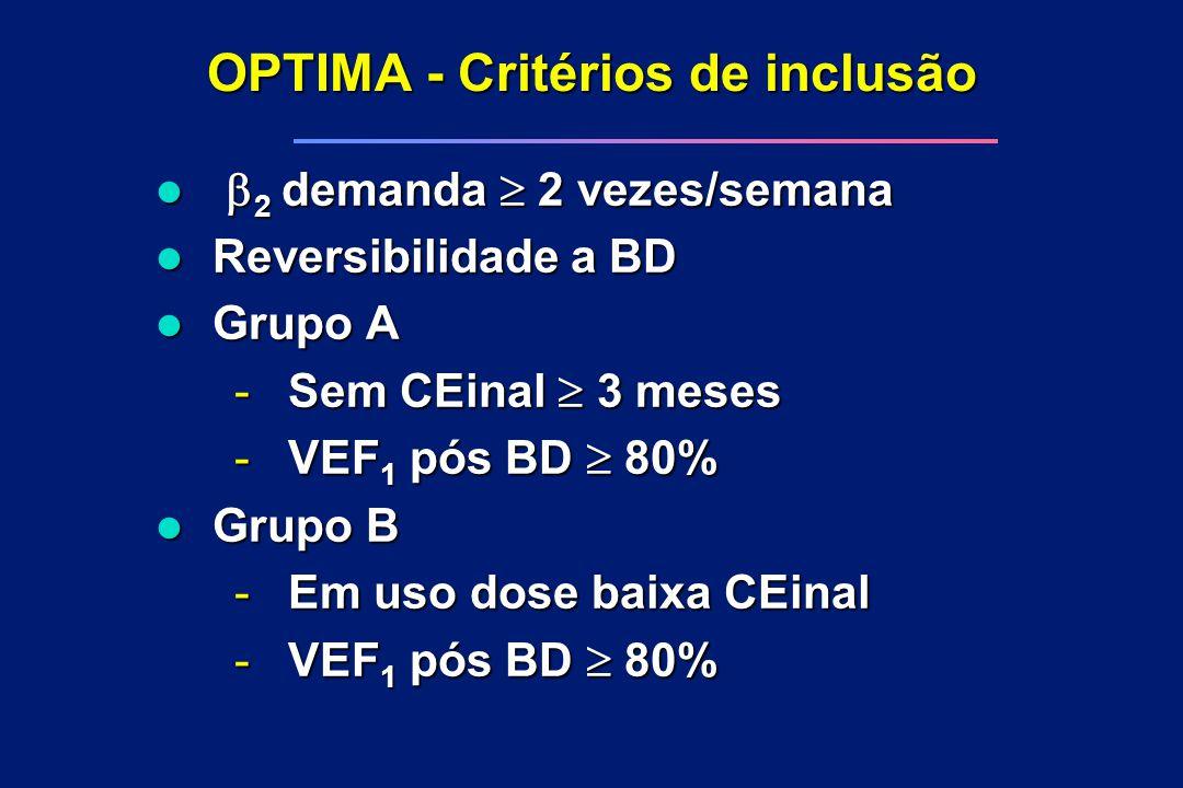 OPTIMA - Critérios de inclusão  2 demanda  2 vezes/semana  2 demanda  2 vezes/semana l Reversibilidade a BD l Grupo A - Sem CEinal  3 meses - VEF