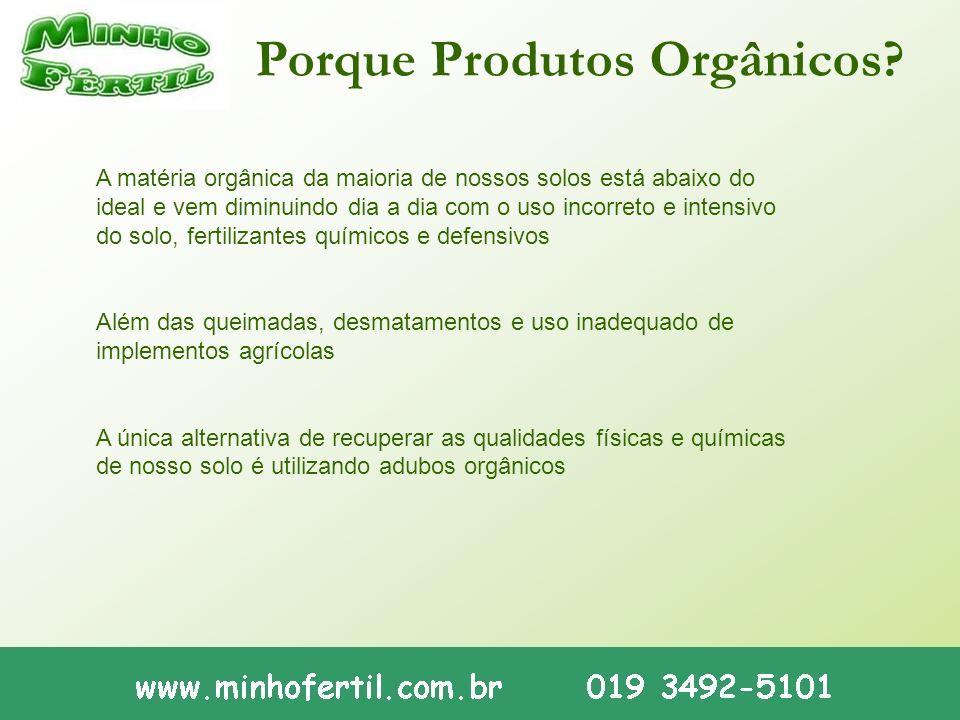Porque Produtos Orgânicos? A matéria orgânica da maioria de nossos solos está abaixo do ideal e vem diminuindo dia a dia com o uso incorreto e intensi