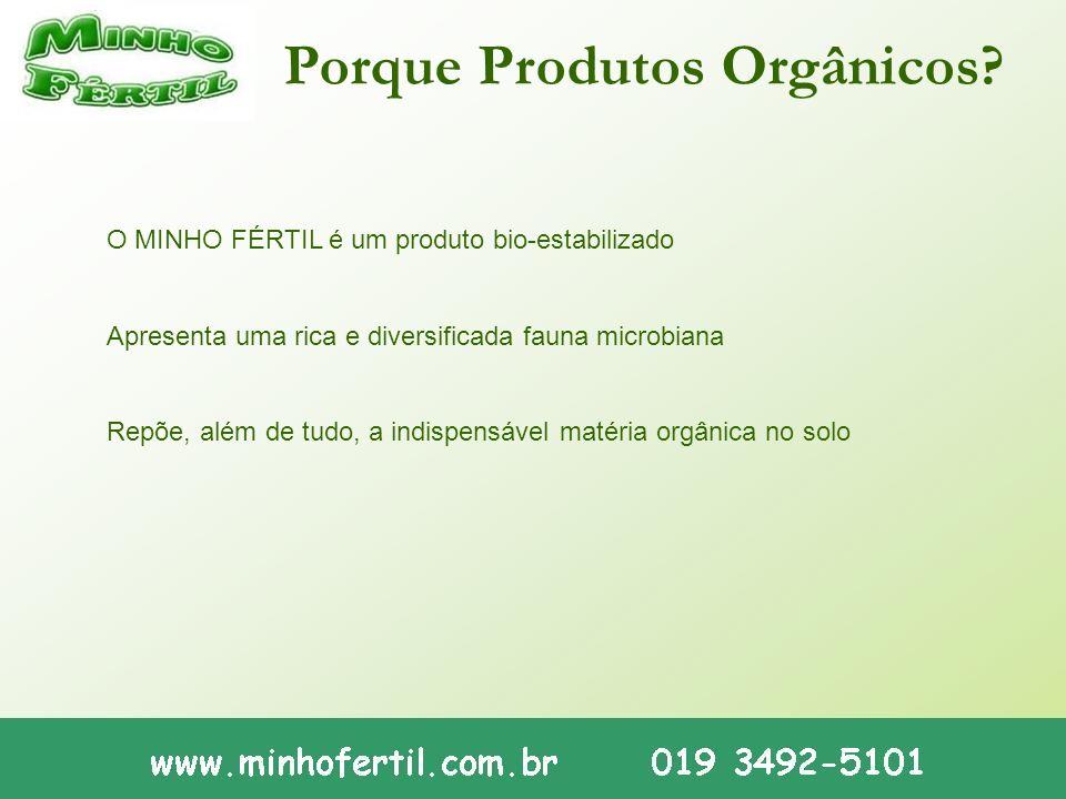 Porque Produtos Orgânicos? O MINHO FÉRTIL é um produto bio-estabilizado Apresenta uma rica e diversificada fauna microbiana Repõe, além de tudo, a ind