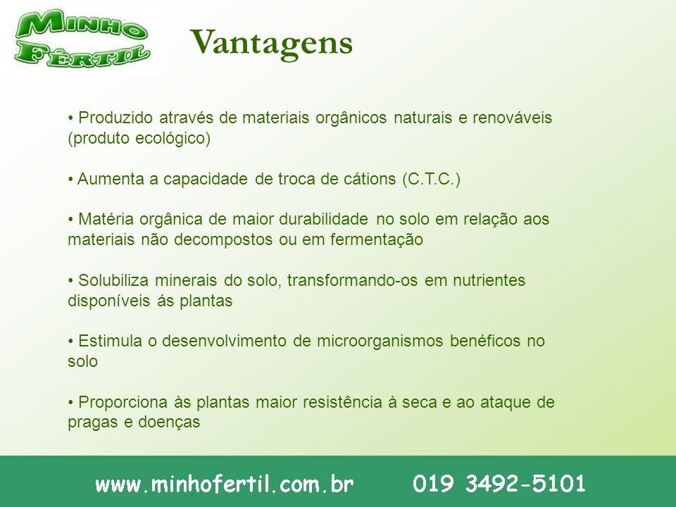 Vantagens Produzido através de materiais orgânicos naturais e renováveis (produto ecológico) Aumenta a capacidade de troca de cátions (C.T.C.) Matéria