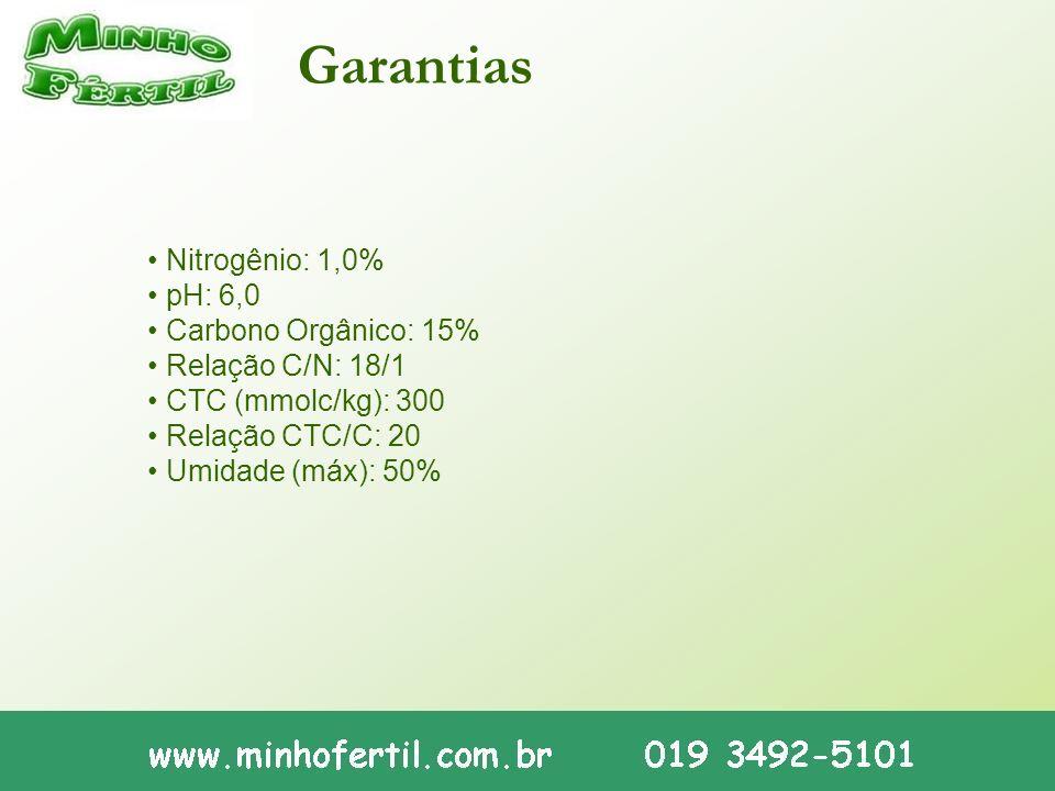 Garantias Nitrogênio: 1,0% pH: 6,0 Carbono Orgânico: 15% Relação C/N: 18/1 CTC (mmolc/kg): 300 Relação CTC/C: 20 Umidade (máx): 50%