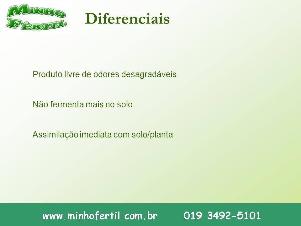 Diferenciais Produto livre de odores desagradáveis Não fermenta mais no solo Assimilação imediata com solo/planta