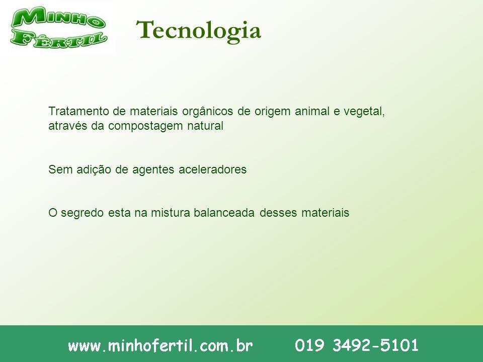 Tecnologia Tratamento de materiais orgânicos de origem animal e vegetal, através da compostagem natural Sem adição de agentes aceleradores O segredo e