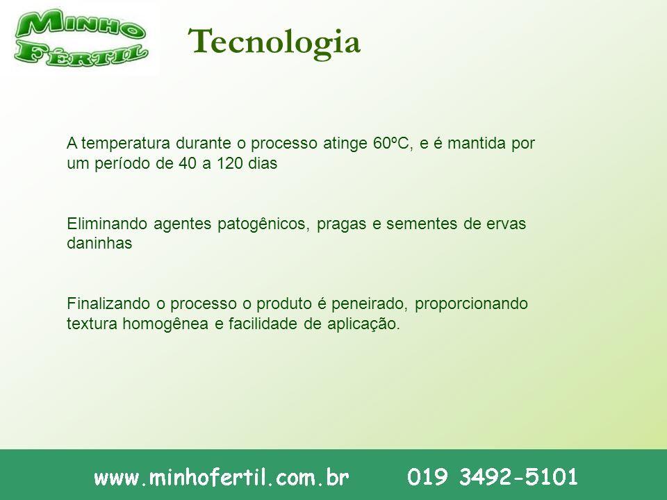 Tecnologia A temperatura durante o processo atinge 60ºC, e é mantida por um período de 40 a 120 dias Eliminando agentes patogênicos, pragas e sementes