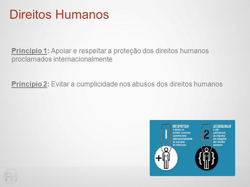 Princípio 1: Apoiar e respeitar a proteção dos direitos humanos proclamados internacionalmente Princípio 2: Evitar a cumplicidade nos abusos dos direitos humanos Direitos Humanos