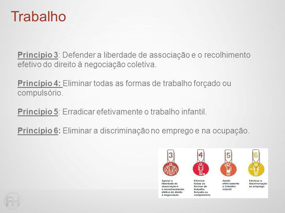 Princípio 3: Defender a liberdade de associação e o recolhimento efetivo do direito à negociação coletiva.