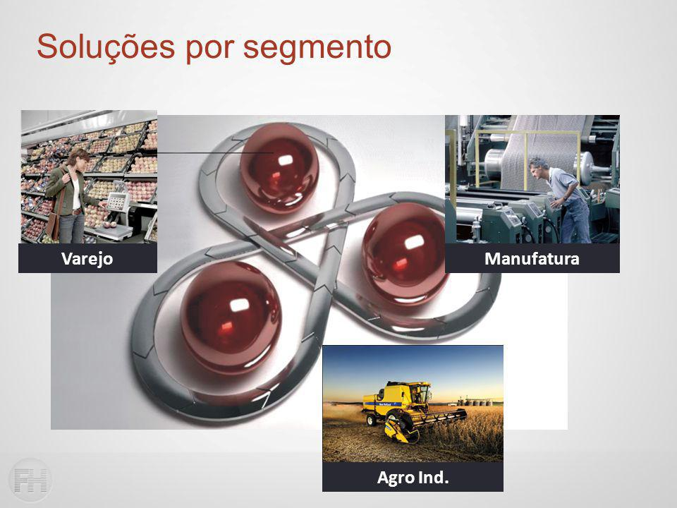 Soluções por segmento Agro Ind. ManufaturaVarejo