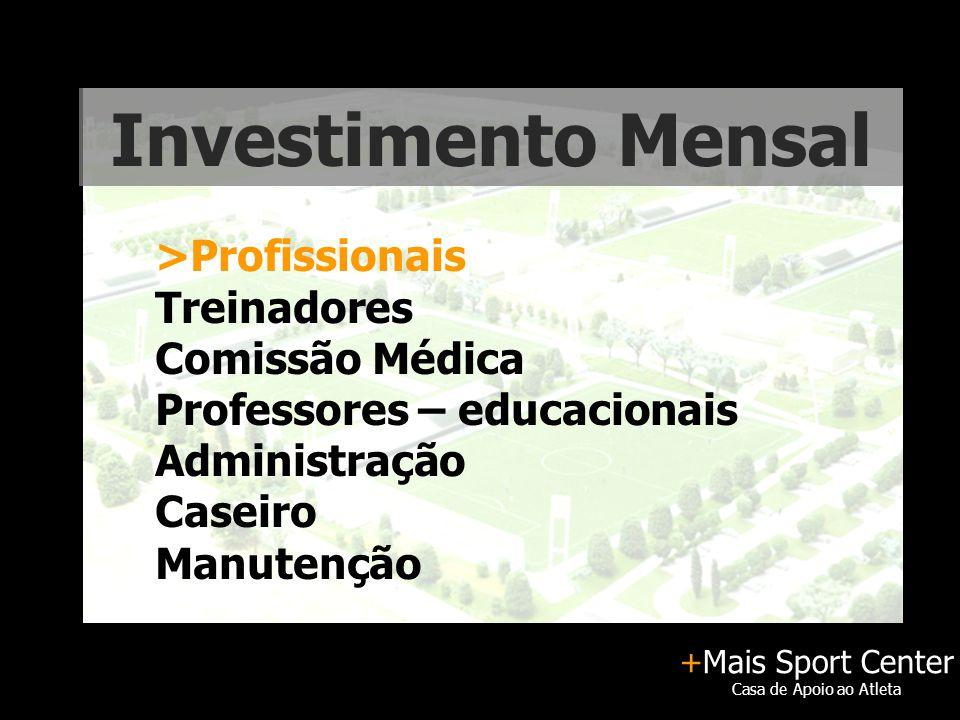 +Mais Sport Center Casa de Apoio ao Atleta Investimento Mensal >Profissionais Treinadores Comissão Médica Professores – educacionais Administração Caseiro Manutenção