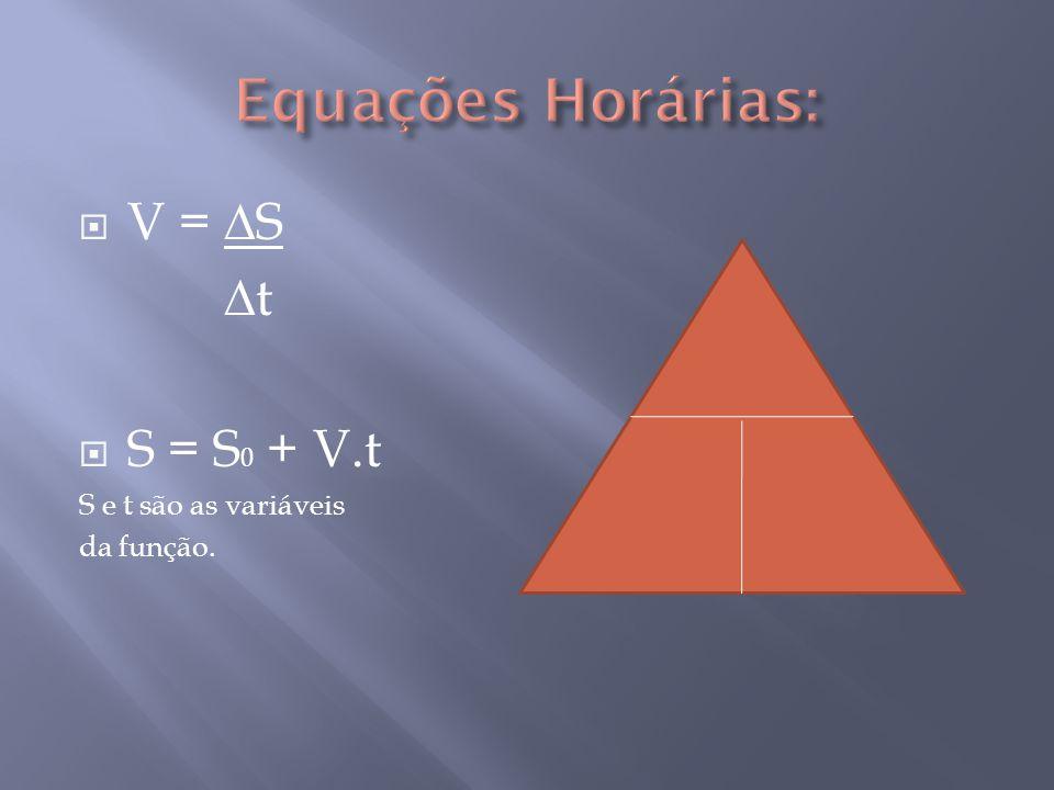  V = ∆S ∆t  S = S 0 + V.t S e t são as variáveis da função.