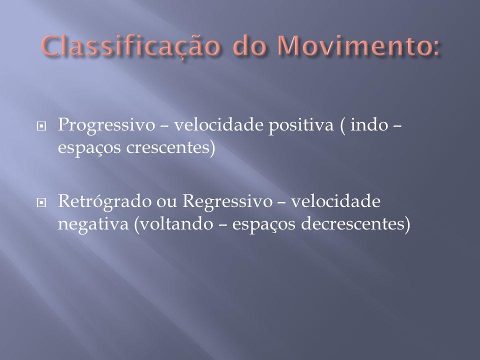  Progressivo – velocidade positiva ( indo – espaços crescentes)  Retrógrado ou Regressivo – velocidade negativa (voltando – espaços decrescentes)
