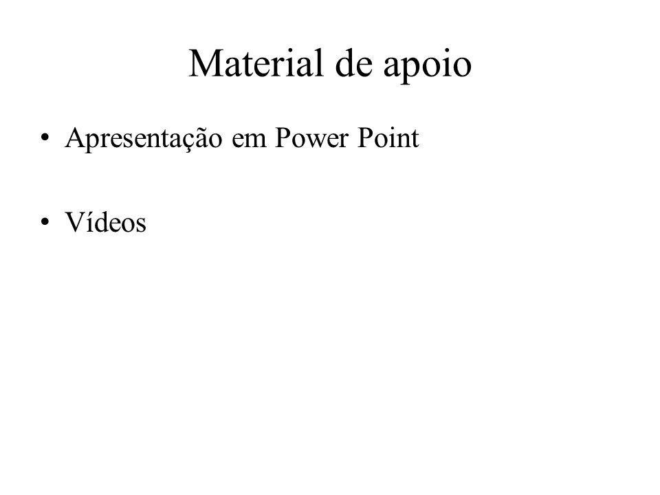 Material de apoio Apresentação em Power Point Vídeos