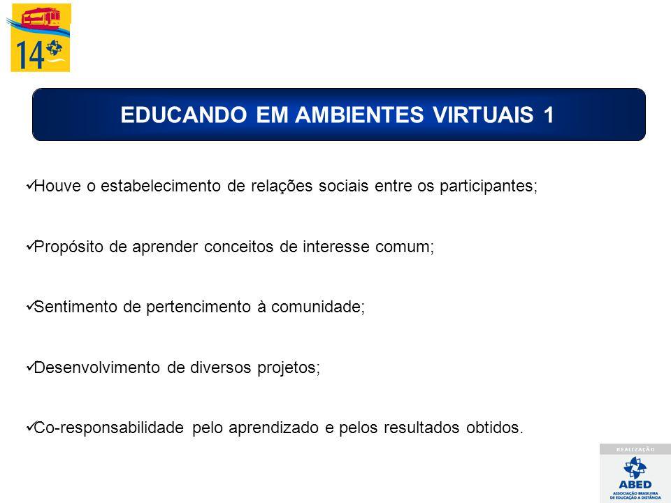 EDUCANDO EM AMBIENTES VIRTUAIS 1 Houve o estabelecimento de relações sociais entre os participantes; Propósito de aprender conceitos de interesse comu