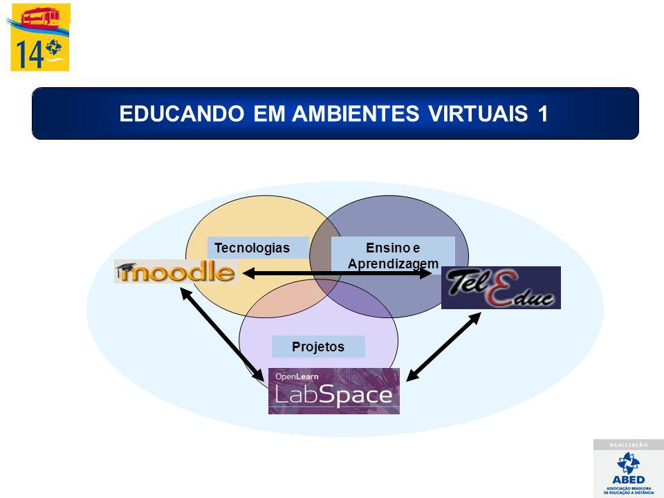 EDUCANDO EM AMBIENTES VIRTUAIS 1 TecnologiasEnsino e Aprendizagem Projetos