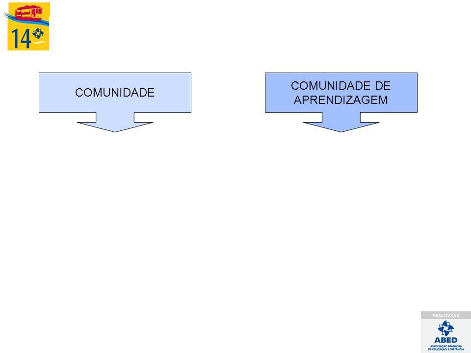 COMUNIDADE DE APRENDIZAGEM COMUNIDADE
