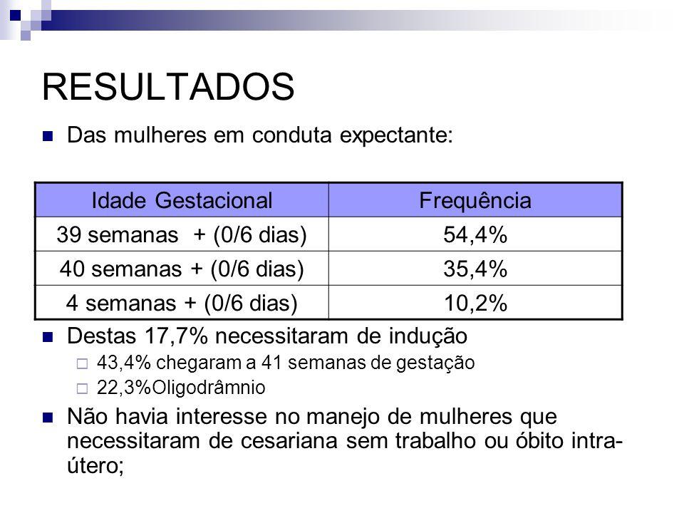 RESULTADOS Das mulheres em conduta expectante: Destas 17,7% necessitaram de indução  43,4% chegaram a 41 semanas de gestação  22,3%Oligodrâmnio Não