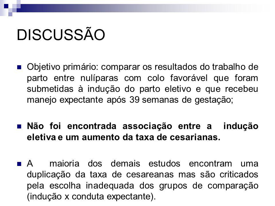 DISCUSSÃO Objetivo primário: comparar os resultados do trabalho de parto entre nulíparas com colo favorável que foram submetidas à indução do parto el