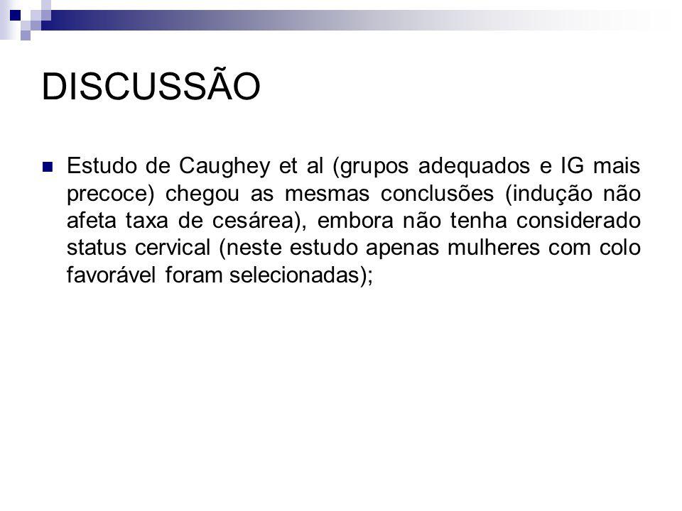 DISCUSSÃO Estudo de Caughey et al (grupos adequados e IG mais precoce) chegou as mesmas conclusões (indução não afeta taxa de cesárea), embora não ten