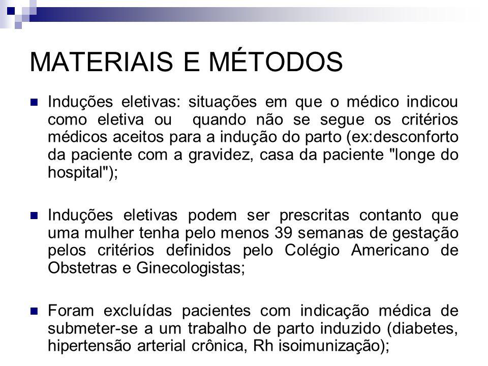 MATERIAIS E MÉTODOS Induções eletivas: situações em que o médico indicou como eletiva ou quando não se segue os critérios médicos aceitos para a induç