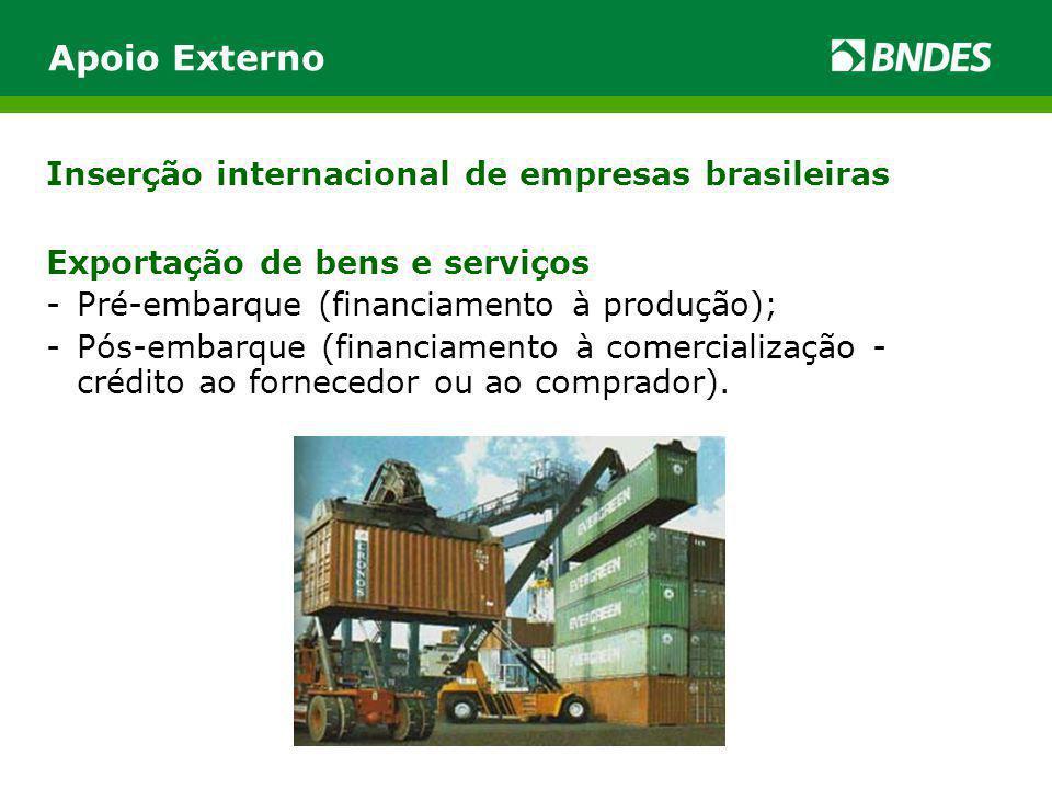 Inserção internacional de empresas brasileiras Exportação de bens e serviços -Pré-embarque (financiamento à produção); -Pós-embarque (financiamento à