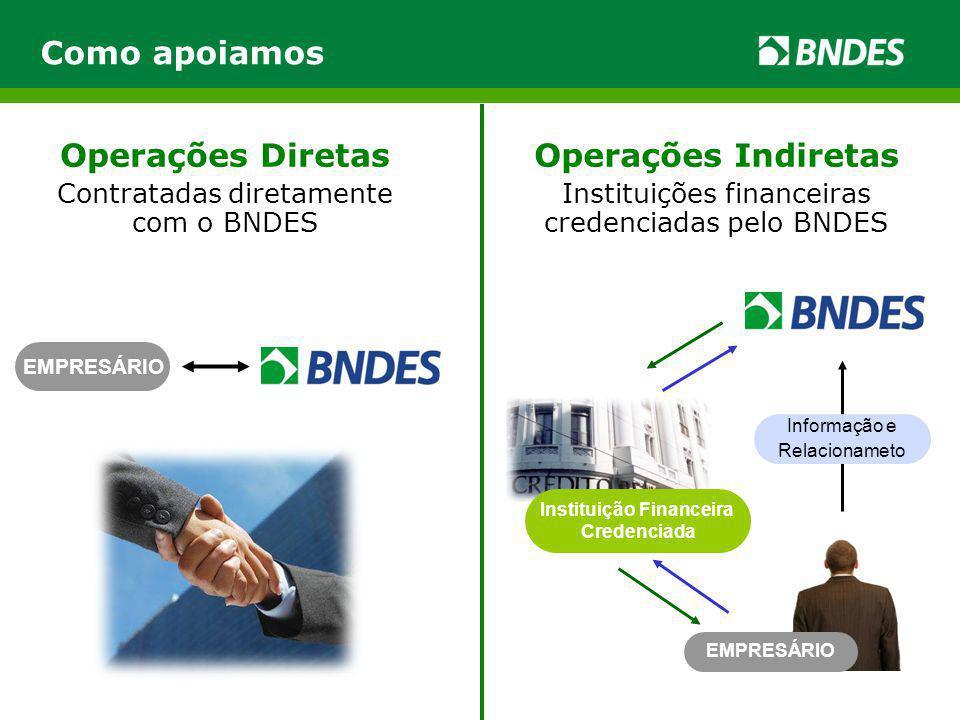 Como apoiamos Operações Diretas Contratadas diretamente com o BNDES EMPRESÁRIO Instituição Financeira Credenciada EMPRESÁRIO Operações Indiretas Instituições financeiras credenciadas pelo BNDES Informação e Relacionameto