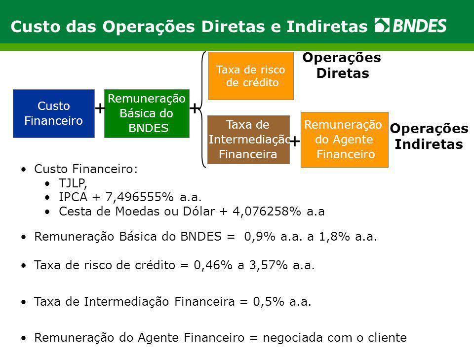 Custo das Operações Diretas e Indiretas Custo Financeiro: TJLP, IPCA + 7,496555% a.a. Cesta de Moedas ou Dólar + 4,076258% a.a Remuneração Básica do B