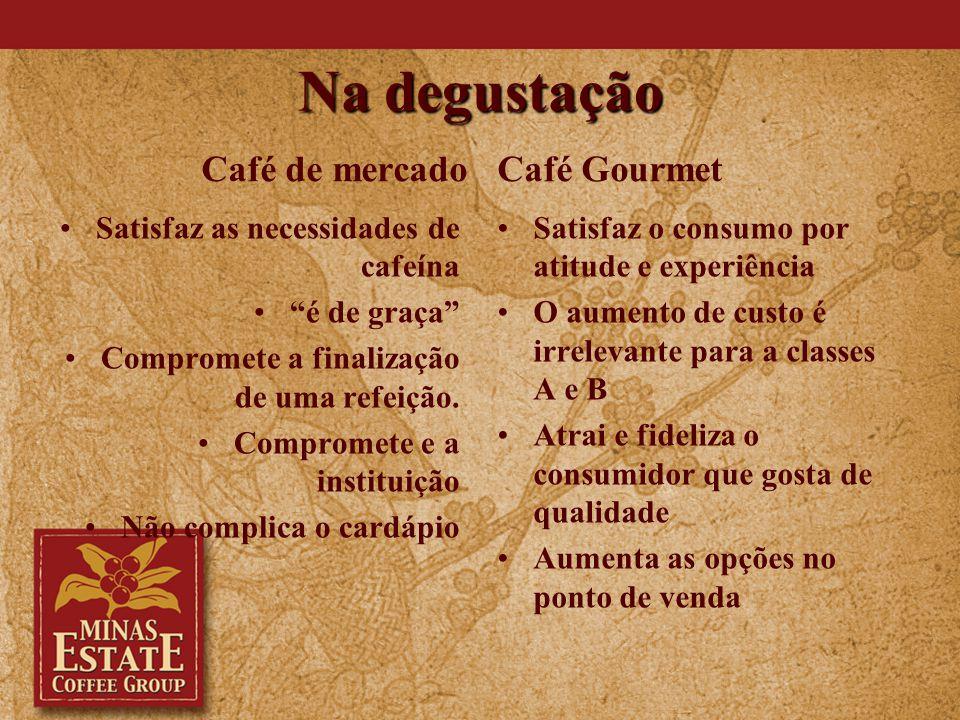 Na degustação Café de mercado Satisfaz as necessidades de cafeína é de graça Compromete a finalização de uma refeição.