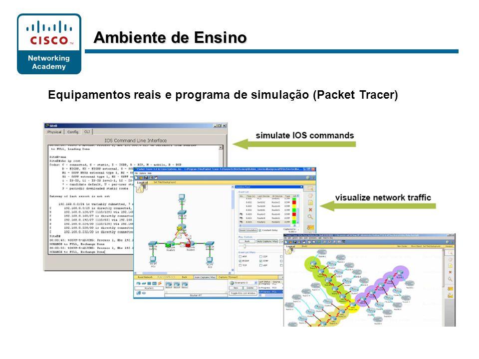 Ambiente de Ensino Conteúdo web (cisco.netacad.net)