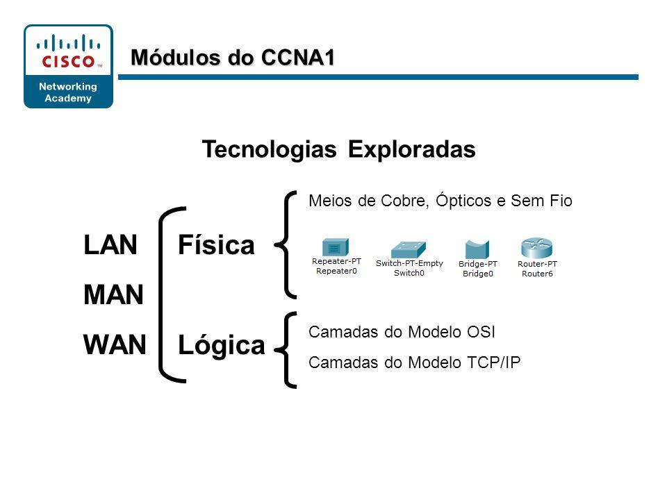 Tecnologias Exploradas LAN MAN WAN Física Lógica Meios de Cobre, Ópticos e Sem Fio Camadas do Modelo OSI Camadas do Modelo TCP/IP Módulos do CCNA1