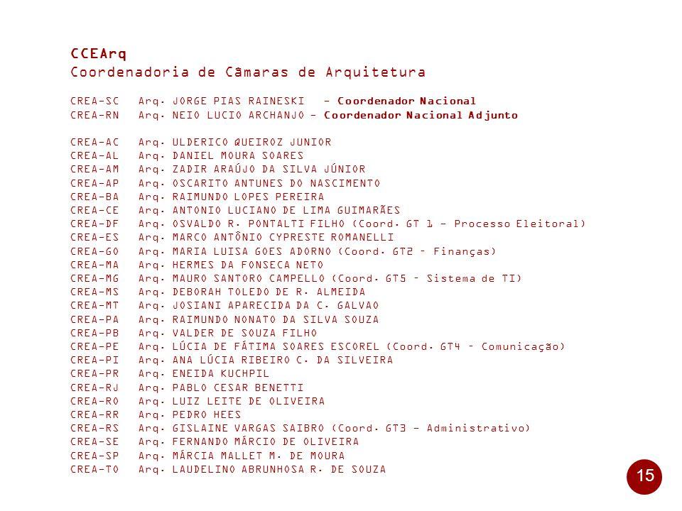 15 CCEArq Coordenadoria de Câmaras de Arquitetura CREA-SC Arq.