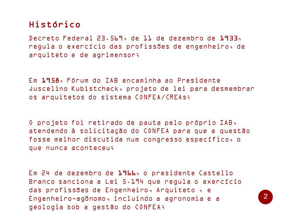 2 Histórico Decreto Federal 23.569, de 11 de dezembro de 1933, regula o exercício das profissões de engenheiro, de arquiteto e de agrimensor; Em 1958, Fórum do IAB encaminha ao Presidente Juscelino Kubistcheck, projeto de lei para desmembrar os arquitetos do sistema CONFEA/CREAs; O projeto foi retirado de pauta pelo próprio IAB, atendendo à solicitação do CONFEA para que a questão fosse melhor discutida num congresso específico, o que nunca aconteceu; Em 24 de dezembro de 1966, o presidente Castello Branco sanciona a Lei 5.194 que regula o exercício das profissões de Engenheiro, Arquiteto, e Engenheiro-agônomo, incluindo a agronomia e a geologia sob a gestão do CONFEA;