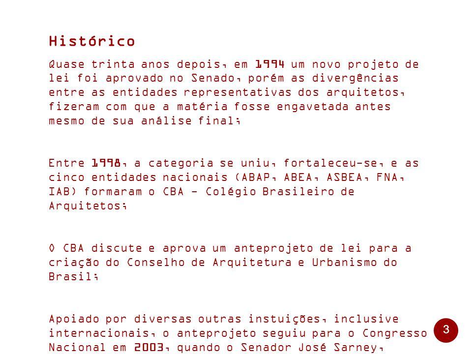 3 Histórico Quase trinta anos depois, em 1994 um novo projeto de lei foi aprovado no Senado, porém as divergências entre as entidades representativas dos arquitetos, fizeram com que a matéria fosse engavetada antes mesmo de sua análise final; Entre 1998, a categoria se uniu, fortaleceu-se, e as cinco entidades nacionais (ABAP, ABEA, ASBEA, FNA, IAB) formaram o CBA - Colégio Brasileiro de Arquitetos; O CBA discute e aprova um anteprojeto de lei para a criação do Conselho de Arquitetura e Urbanismo do Brasil; Apoiado por diversas outras instuições, inclusive internacionais, o anteprojeto seguiu para o Congresso Nacional em 2003, quando o Senador José Sarney, publicava o PL 347 com texto idêntico ao apresentado pelo CBA;