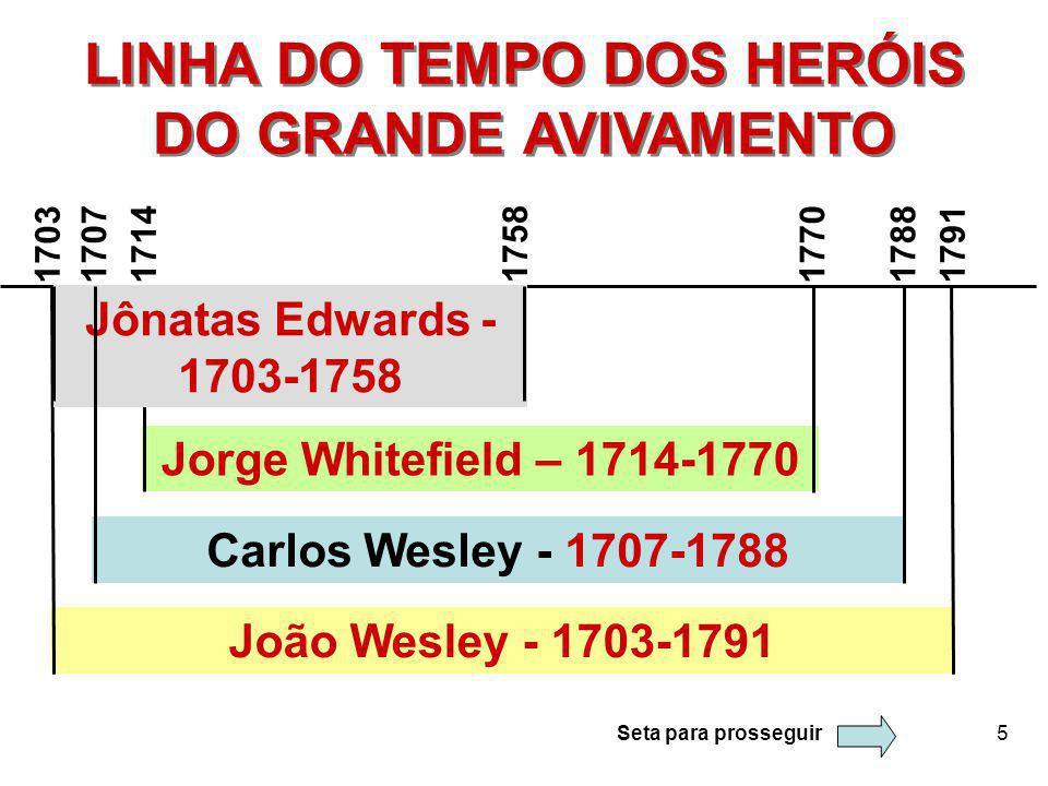 5 LINHA DO TEMPO DOS HERÓIS DO GRANDE AVIVAMENTO Jorge Whitefield – 1714-1770 17141770 João Wesley - 1703-1791 1791 Jônatas Edwards - 1703-1758 1703 1