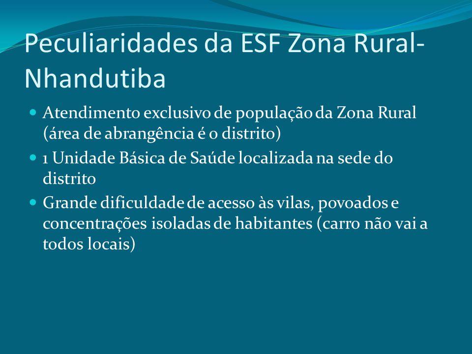 Peculiaridades da ESF Zona Rural- Nhandutiba Atendimento exclusivo de população da Zona Rural (área de abrangência é o distrito) 1 Unidade Básica de S