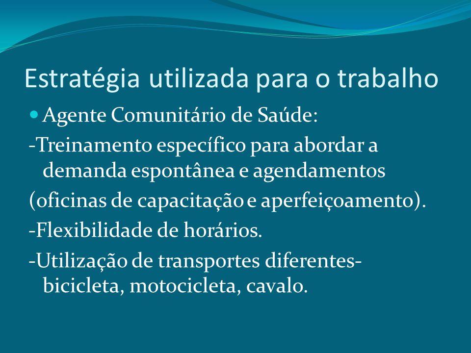 Estratégia utilizada para o trabalho Agente Comunitário de Saúde: -Treinamento específico para abordar a demanda espontânea e agendamentos (oficinas d