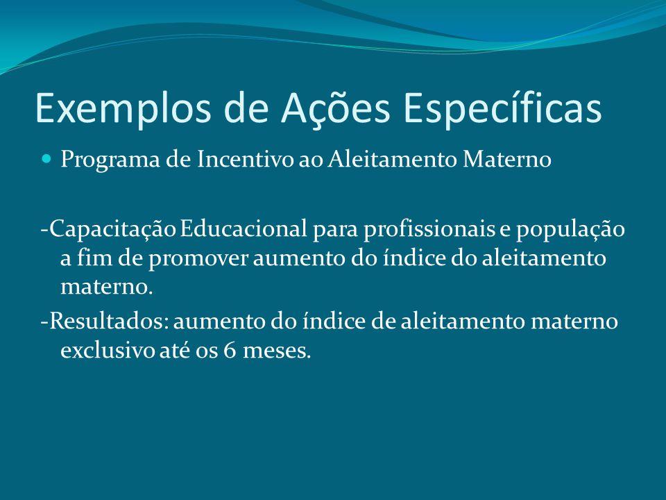 Exemplos de Ações Específicas Programa de Incentivo ao Aleitamento Materno -Capacitação Educacional para profissionais e população a fim de promover a
