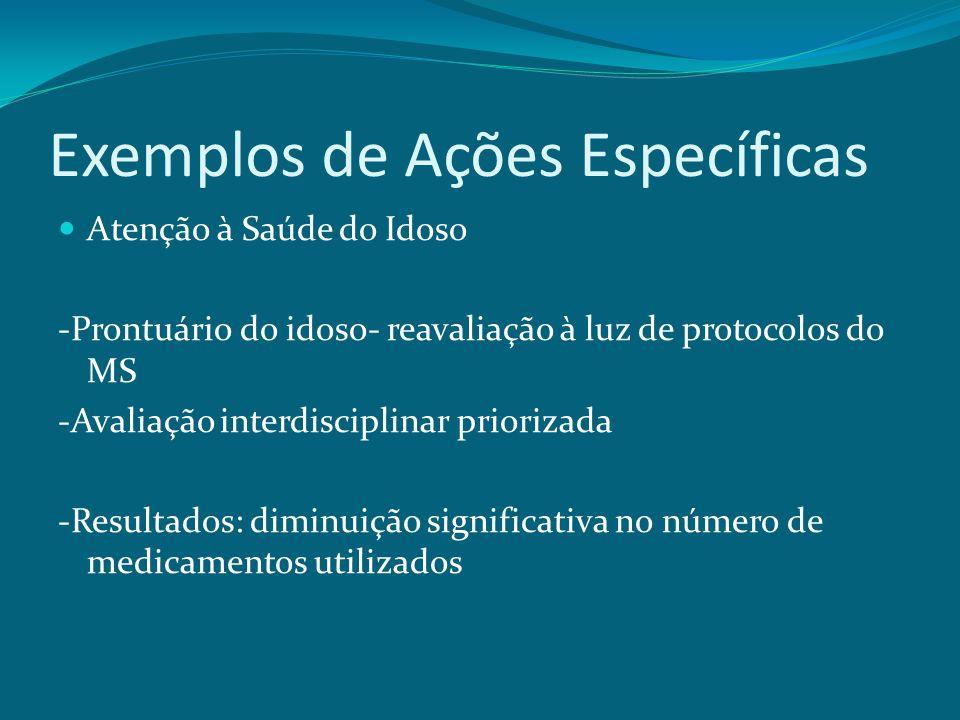 Exemplos de Ações Específicas Atenção à Saúde do Idoso -Prontuário do idoso- reavaliação à luz de protocolos do MS -Avaliação interdisciplinar prioriz