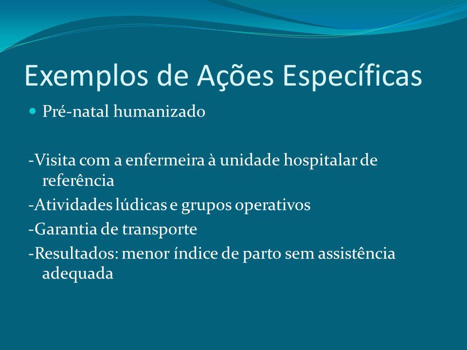 Exemplos de Ações Específicas Pré-natal humanizado -Visita com a enfermeira à unidade hospitalar de referência -Atividades lúdicas e grupos operativos
