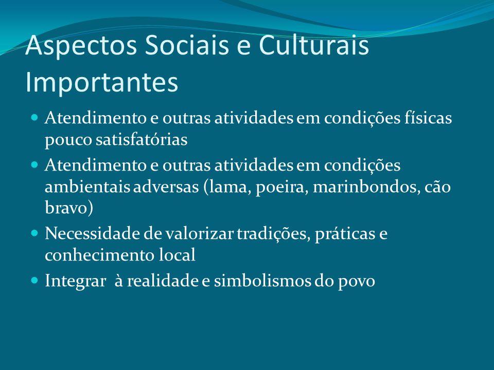 Aspectos Sociais e Culturais Importantes Atendimento e outras atividades em condições físicas pouco satisfatórias Atendimento e outras atividades em c