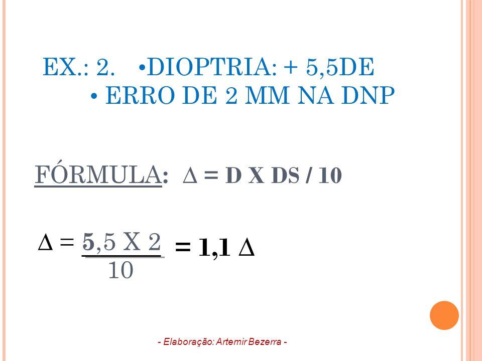 EX.: 2. DIOPTRIA: + 5,5DE ERRO DE 2 MM NA DNP FÓRMULA : ∆ = D X DS / 10 ∆ = 5,5 X 2 10 = 1,1 ∆ - Elaboração: Artemir Bezerra -