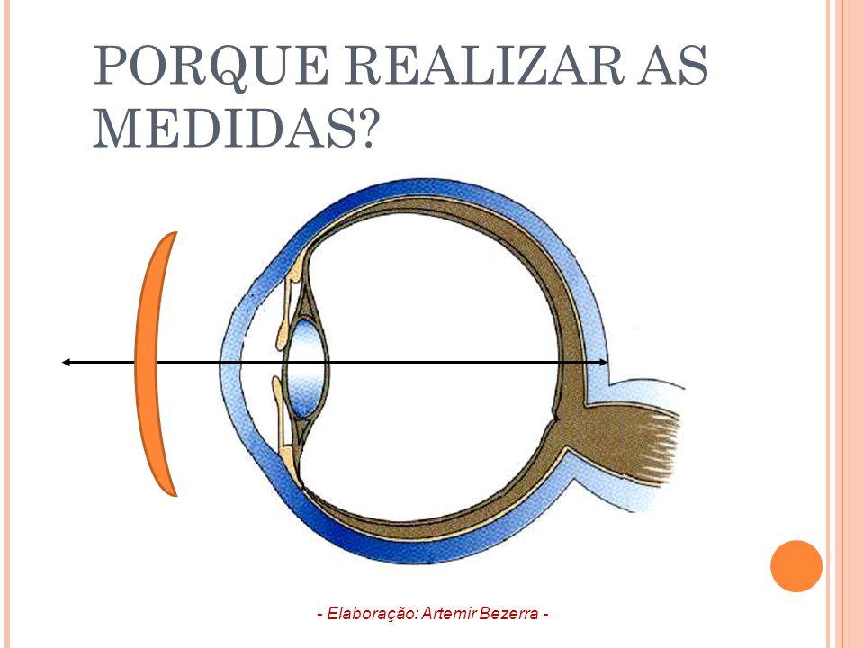 PORQUE REALIZAR AS MEDIDAS? - Elaboração: Artemir Bezerra -