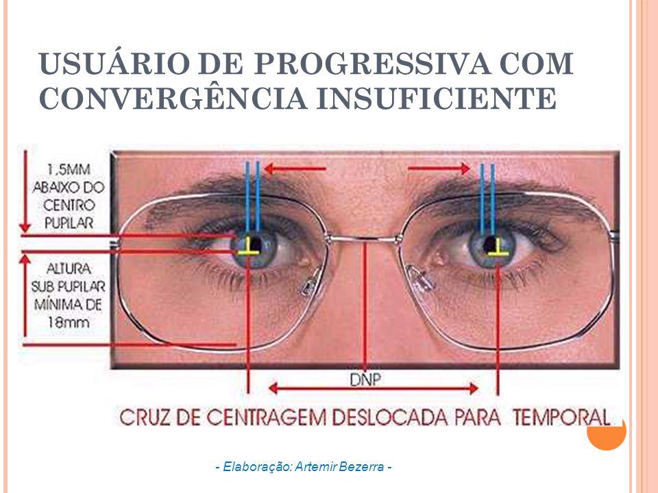 USUÁRIO DE PROGRESSIVA COM CONVERGÊNCIA INSUFICIENTE - Elaboração: Artemir Bezerra -