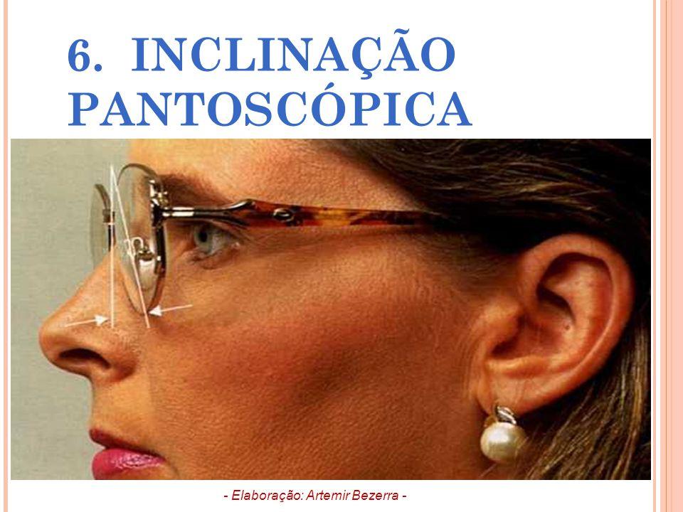 6. INCLINAÇÃO PANTOSCÓPICA