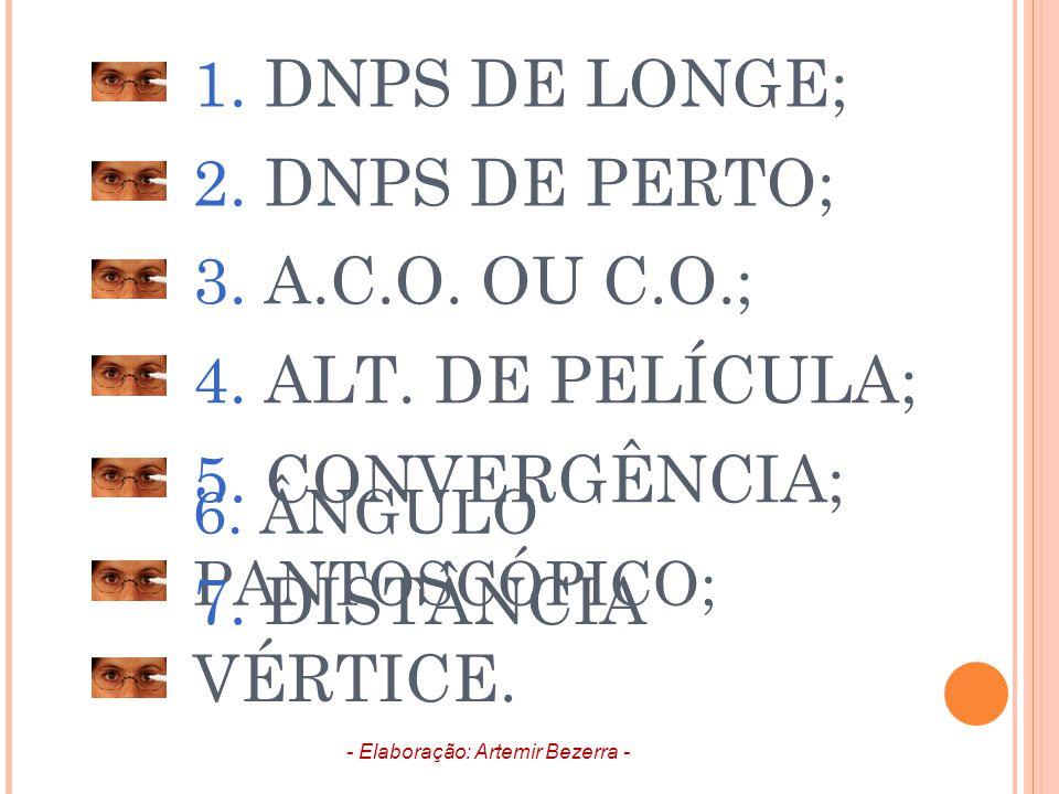 1. DNPS DE LONGE; 2. DNPS DE PERTO; 3. A.C.O. OU C.O.; 4. ALT. DE PELÍCULA; 5. CONVERGÊNCIA; 6. ÂNGULO PANTOSCÓPICO; 7. DISTÂNCIA VÉRTICE. - Elaboraçã