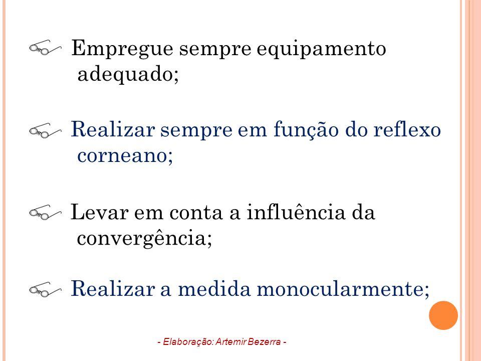 4. ALTURA DE PELÍCULA MEDIDA REALIZADA EM FUNÇÃO DO LIMBO. - Elaboração: Artemir Bezerra -