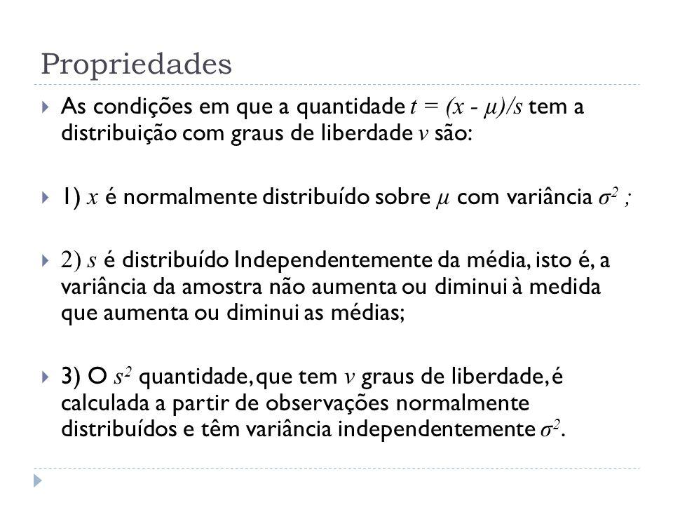 Propriedades  As condições em que a quantidade t = (x - µ)/s tem a distribuição com graus de liberdade ν são:  1) x é normalmente distribuído sobre
